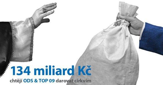 ČSSD a její kampaň k církevním restitucím.