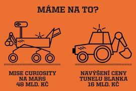 Máme na to? Čeští výzkumníci vytvořili vtipnou kampaň pro vědu a proti tunelování státu