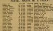 Tisk zveřejnil jména všech horníkl, kteří při neštěstí zahynuli