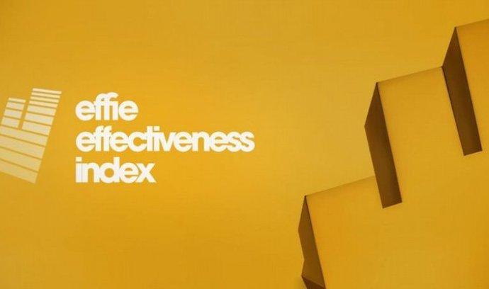 Effie Effectiveness Index