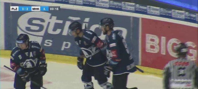 Plzeň - Mountfield HK: Razítko na domácí výhru dal trefou do opuštěné branky Schleiss, 4:2