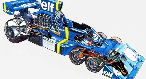 Papírová historie: Formule se šesti koly Tyrrell P-34