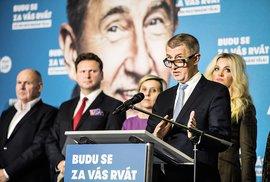 ANO jako Ficův Smer aneb Jak volby změnily českou politiku