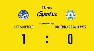 SESTŘIH: Slovácko - Bohemians 1:0. Domácí druzí v lize, v závěru rozhodl Cicilia