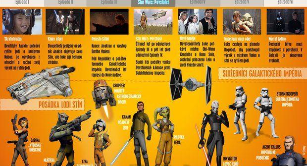 Star Wars: Povstalci se blíží, už mají i český trailer a časovou osu