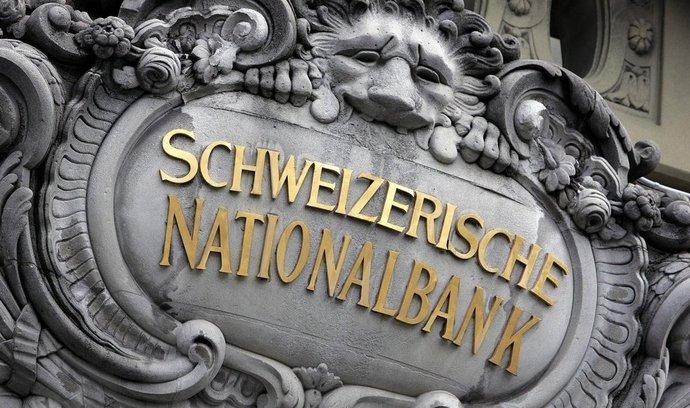 Švýcarská národní banka