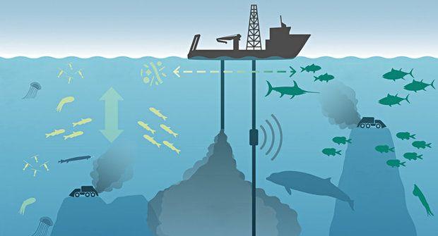 Kovy z hlubin: Rizika hlubokomořské těžby