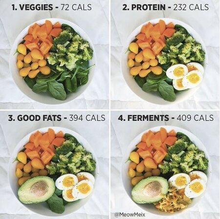 Dieta pro Ducane