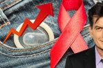 Sheenův HIV efekt. Herec přiznal nákazu, lidé se teď velmi zajímají o prevenci