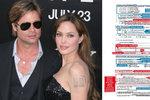 Rozvod Jolie a Pitta: Čeká je válka o deset miliard