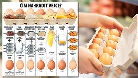 Čím nahradit vejce? Zkuste banán, pyré nebo škrob! Přesný návod, kolik čeho potřebujete!