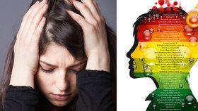 Tichý zabiják stres: Udělejte si test a zjistěte, jestli jste v nebezpečí