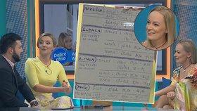 Alena Antalová zázračně omládla! Na své čtyři děti má speciální rozpis!