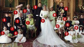 Oficiální foto ze svatby Harryho a Meghan: Poznáte členy královské rodiny?