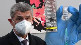 »Best in covid?« Jak si Evropa stojí v tempu očkování? Češi se krčí na chvostu!