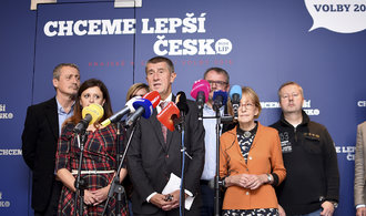 Playing into Babiš's hands