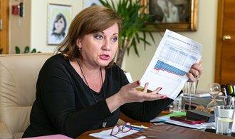 Schillerová podpoří jen komunistické návrhy na úpravy v rozpočtu