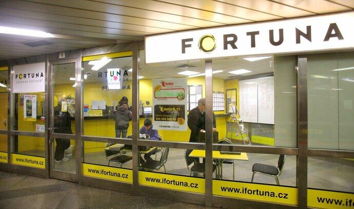 Fortuna devítinásobně zvedla čistý zisk, pomohly zahraniční akvizice