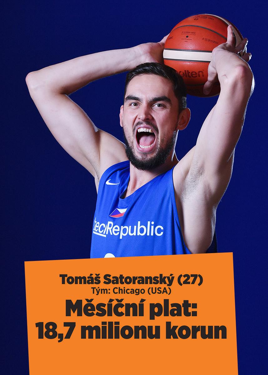 Tomáš Satoranský