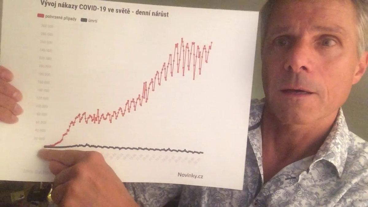 Zpěvák Janek Ledecký se rozohnil kvůli koronaviru
