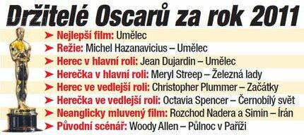 Držitelé Oscarů za rok 2011