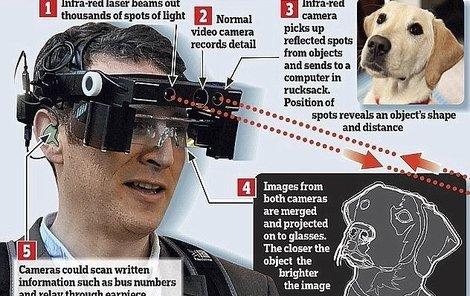 Pomohou speciální brýle nevidomým opět vidět?