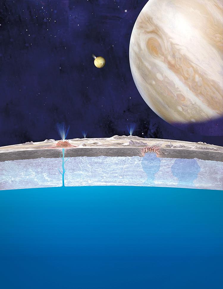 Schéma měsíce Europa