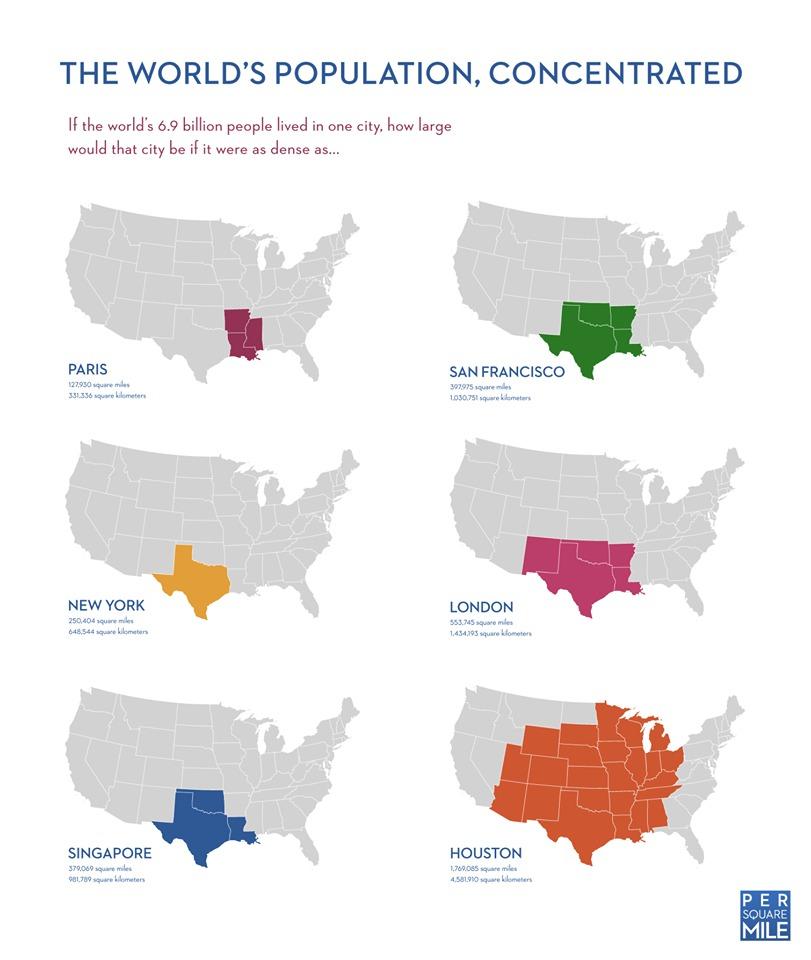 Kdyby všichni lidé na světě žili v jednom městě, mohlo by být velké jako jeden americký stát. Záleží na hustotě zalidnění