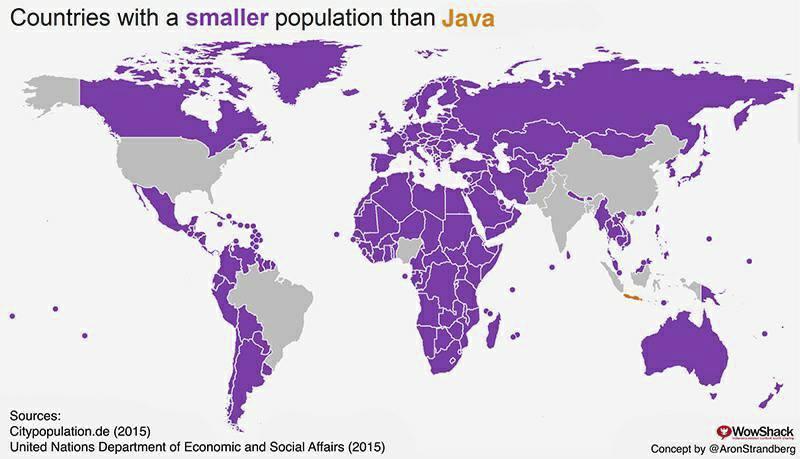 Země, které mají menší počet obyvatel než ostrov Jáva v Indonésii (vyznačen žlutě)