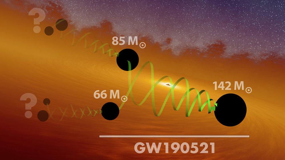 Událost GW190521. Dvě černé díry se sloučily. Část hmotnosti se přeměnila na gravitační vlny