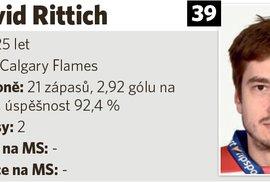 David Rittich