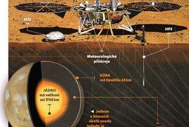 Sonda InSight: Co bude dělat na Marsu?