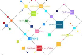 Co je to elektronická identita a kde ji použít?