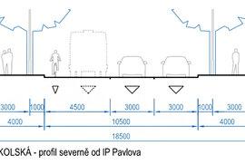 Profil ulice Sokolská, severně odnáměstí I. P. Pavlova