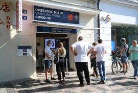 Testování na koronavirus v Praze (15.9.2020)