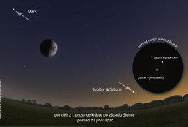 Poloha Jupiteru se Saturnem 21. prosince 2020