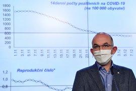 Ministr zdravotnictví Jan Blatný (za ANO) na tiskové konferenci po jednání vlády (7. 12. 2020)