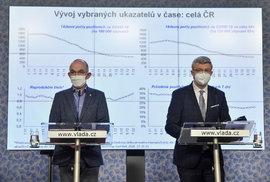 Ministr zdravotnictví Jan Blatný (vlevo) a místopředseda vlády, ministr dopravy a ministr průmyslu a obchodu Karel Havlíček (oba za ANO)