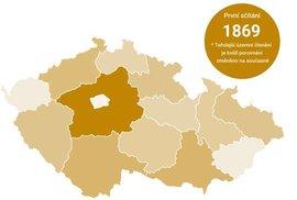 Historie sčítání lidu: Podívejte se, jak se měnila populace na našem území od 19.…