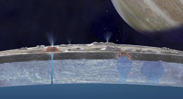 Existují vodní světy? Možná blíže, než si myslíte