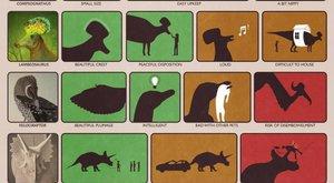 Návod co dělat (a co ne), když si pořídíte živého dinosaura