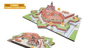 Vývoj hradu 19: Od zámku k pevnosti