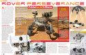 Nacházel se na Marsu někdy život nebo alespoň podmínky k životu? Na tyto otázky se pokusí odpovědět rover Perseverance, který se chystá na start k rudé planetě. Víc prozradí časopis ABC č. 16/2020