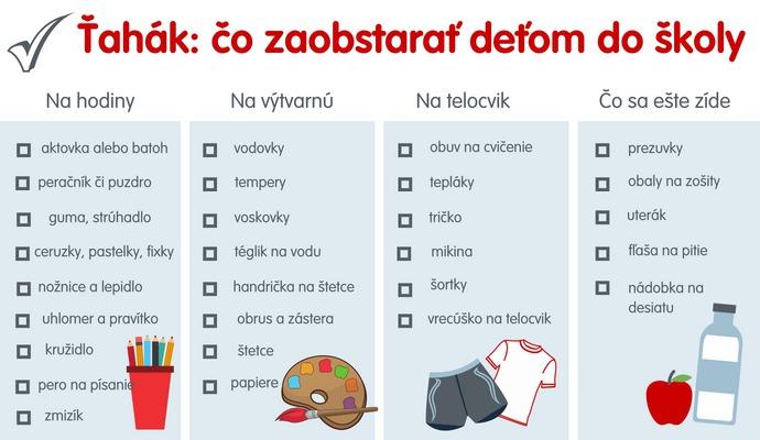 Vytlačte si náš checklist a vyškrtávajte si v ňom, čo už máte pre deti kúpené.