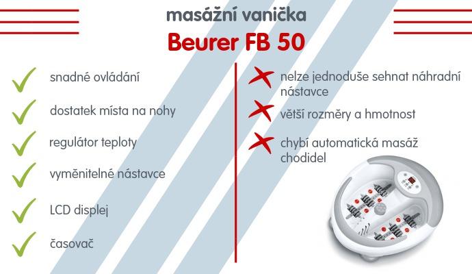 S masážní vaničkou Beurer FB 50 si užijete celovečerní relax.