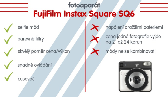 Nás fotoaparát Instax Square SQ6 bavil. Fotografie jsou sice dražší, ale za tu radost a zábavu to stojí.